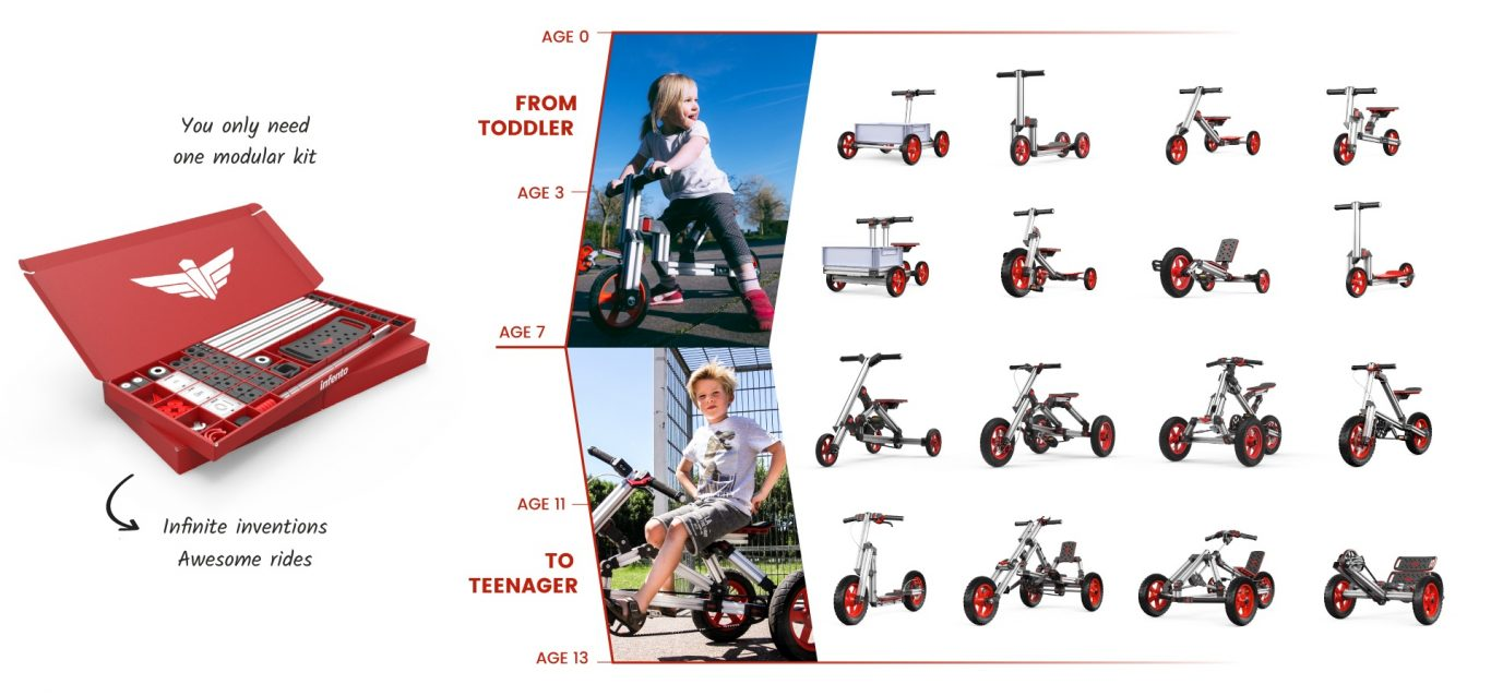 Build your own Pedal Go Kart together with your family